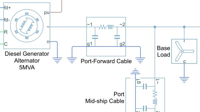 Beispiel: Vollständig elektrisches Schiffsantriebssystem