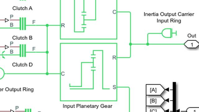 Tutorial: Ausführen und Verändern eines einfachen Antriebsstrang-Modells