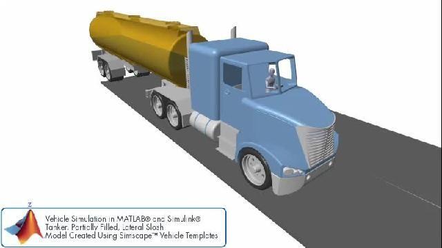 Fahrzeugsimulation mit seitlichen Schwankungen in einem Tankwagenanhänger.
