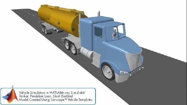 Fahrzeugsimulation und Modelldarstellung von Hin- und-her-Schwankungen in einem Tankwagenanhänger.