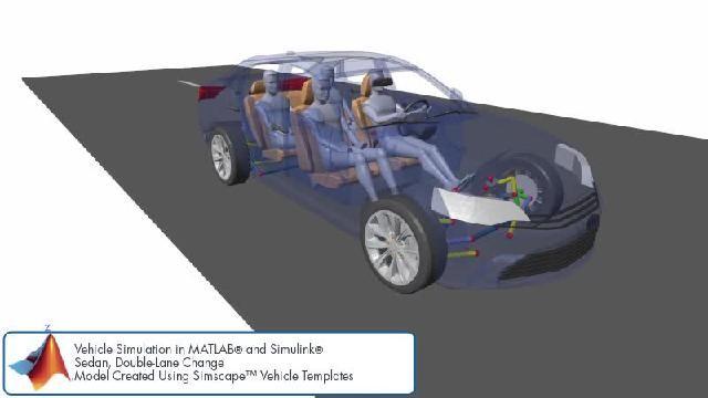 Sehen Sie sich eine Animation an, die eine Simulation eines doppelten Spurwechsels mit Simscape zeigt.