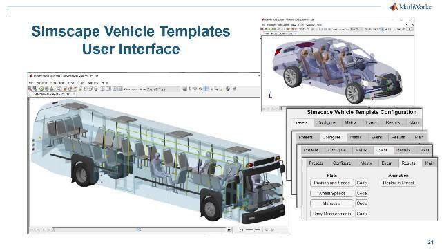 Erfahren Sie, wie Sie mit der Konfigurations-App für Simscape Fahrzeugvorlagen das Fahrzeug und die auszuführenden Manöver konfigurieren können.