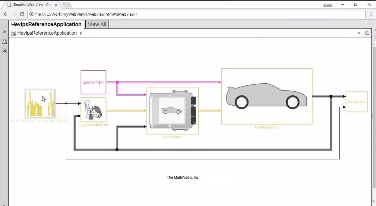 Erstellen von interaktiven Anleitungen aus Simulink-Modellen