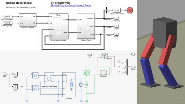 Erfahren Sie, wie man einen zweibeinigen Laufroboter mit Simscape modelliert, einschließlich der physikalischen Kontaktkräfte, Aktuator-Modelle und Regler.