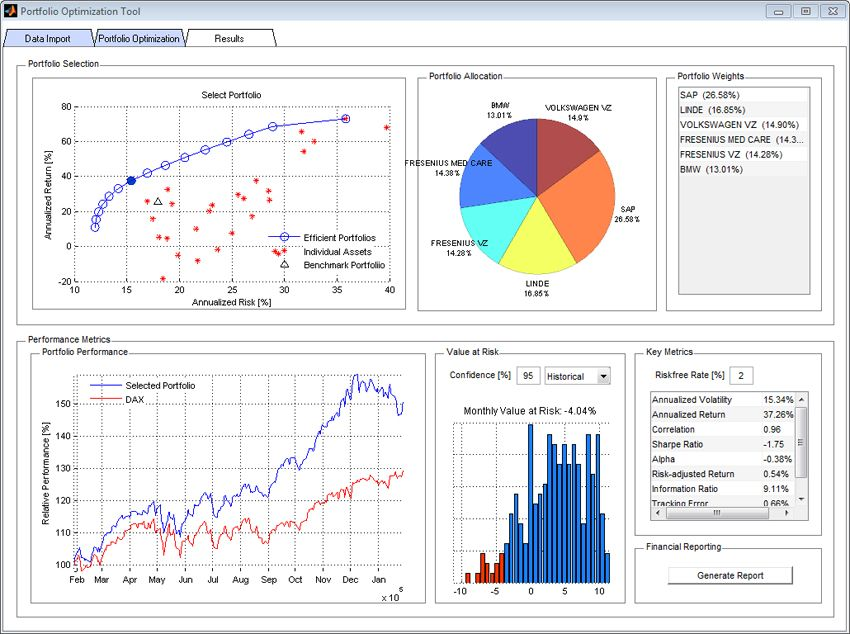 Energiehandel und Risikomanagement (Energy Trading and Risk Management, ETRM)