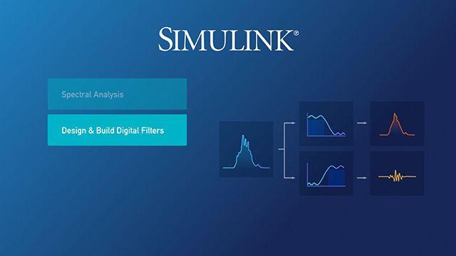Lernen Sie die Grundlagen der Verwendung von Simulink zum Aufbau eines Signalverarbeitungssystems. Analysieren Sie Signale, entwerfen Sie Filter und erstellen Sie einen Algorithmus zur Optimierung der Stromerzeugung aus einem Solarenergienetz.