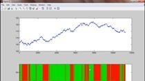 Learn how MATLAB can support the prototyping and development of algorithmic trading in your organization. Algorithmic trading is a complex and multi-dimensional problem; there are a large number of different challenges that need to be addressed and s