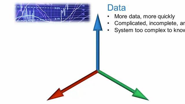 In diesem Vortrag wird vorgestellt, wie Sie mit MATLAB die Herausforderungen bei der Analyse großer Datenmengen bewältigen können.