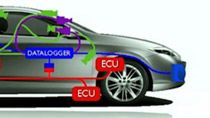 The increasing number and complexity of advanced driving assistance systems require an ever-increasing amount of field data. Data corresponding to the actual use of vehicles by ordinary drivers in real driving conditions is needed to calibrate new sy