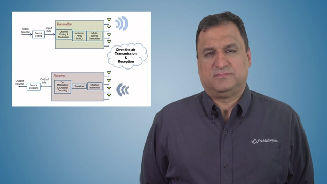 Design wireless systems by performing antenna-to-bits simulation, smart RF design, over-the-air testing, LTE and LTE-advanced modeling, and airborne and automotive radar simulation using MATLAB and Simulink products.