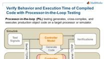 In this webinar we feature the development and implementation of a field-oriented controller for a permanent magnet synchronous machine (PMSM) using a real-time microcontroller. The workflow will show you how to: • Design and test motor control algo