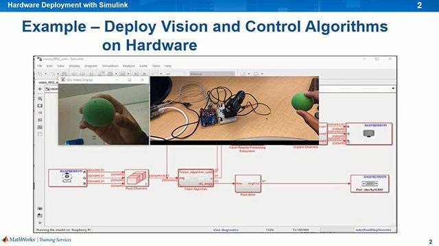 Learn how to generate and deploy code directly from Simulink models to embedded computing systems.