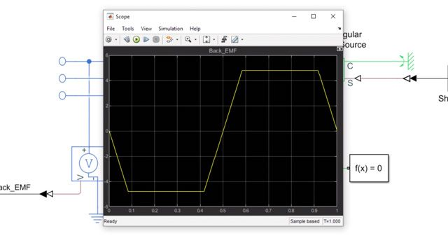You can model a BLDC motor using Simscape Electrical and investigate its back-EMF profile.