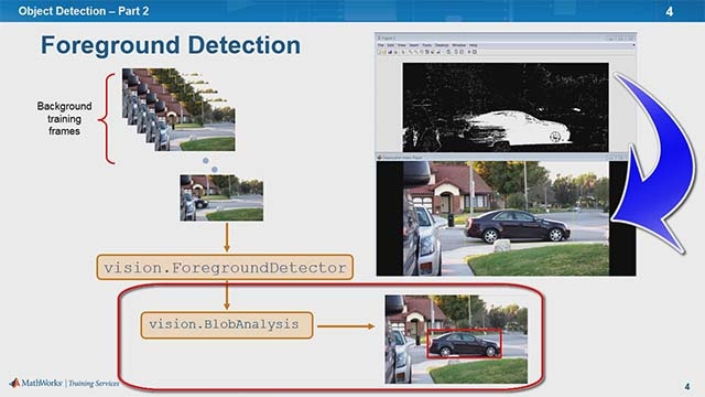 Learn to detect moving objects using Foreground Detection and recognize text using OCR.