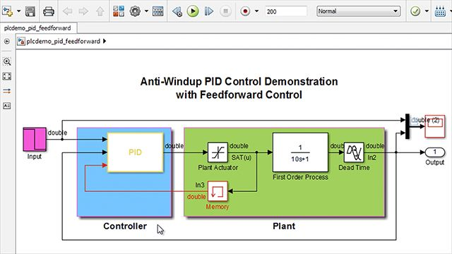 Simulink PLC Coder generates hardware-independent IEC 61131-3 Structured Text and Ladder Diagrams from Simulink models, Stateflow charts, and MATLAB functions. The generated code are supported by widely used IDEs including CODESYS, Studio 5000, and T