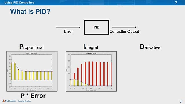 Learn how to design and tune a PID controller to perform navigation tasks like dead reckoning.