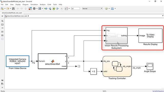 Learn how Simulink can be used as an integration platform for design, simulation, and code generation of multiple software components.