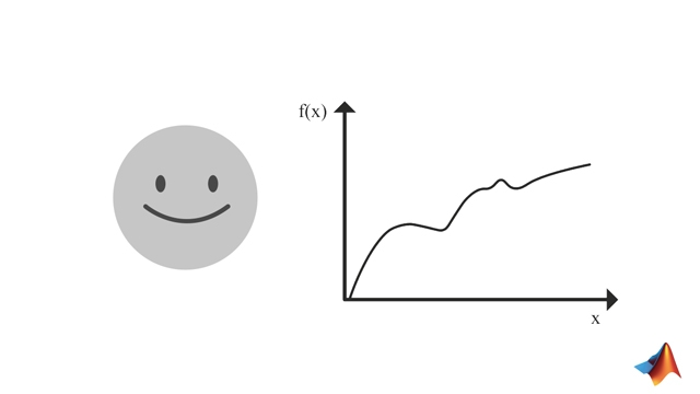 This video explains the basic concepts behind nonlinear state estimators, including extended Kalman filters, unscented Kalman filters, and particle filters.