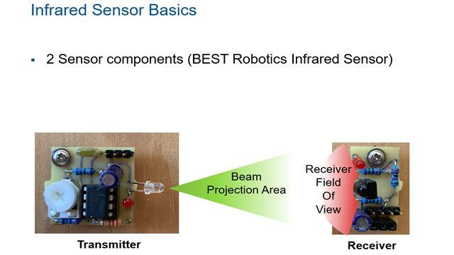 Learn how to program robots that use infrared sensors to navigate environments by detecting obstacles, following lines and deriving distance traveled.