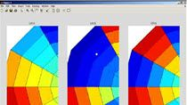 Here is a question from the front lines of technical support at the MathWorks. This MATLAB user had three images that they wanted to view at once so they could compare them to one another. The problem is that displaying three images at once meant the
